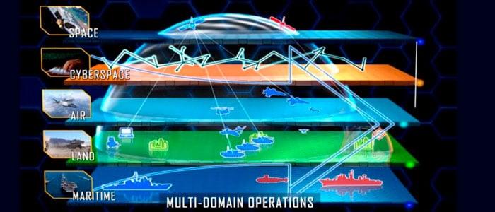 Operaciones Multi-Dominio, colaboración tierra, mar, aire, espacio y ciberespacio