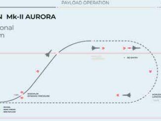 Diagrama operacional del MKII Aurora