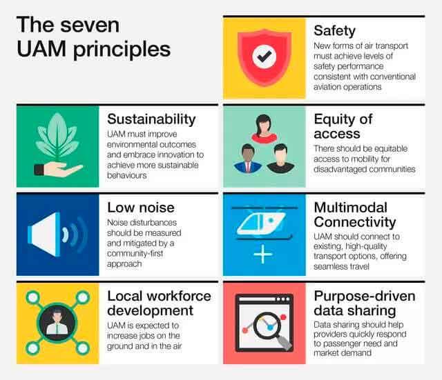 siete componentes clave
