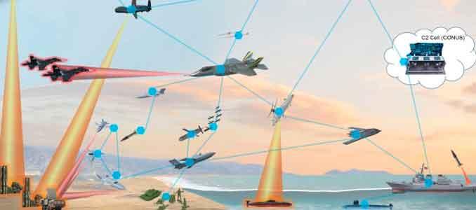 DARPA Mosaic Warfare