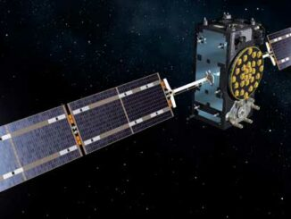Satelite Galileo